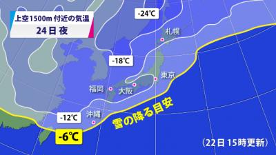 1.24 寒気